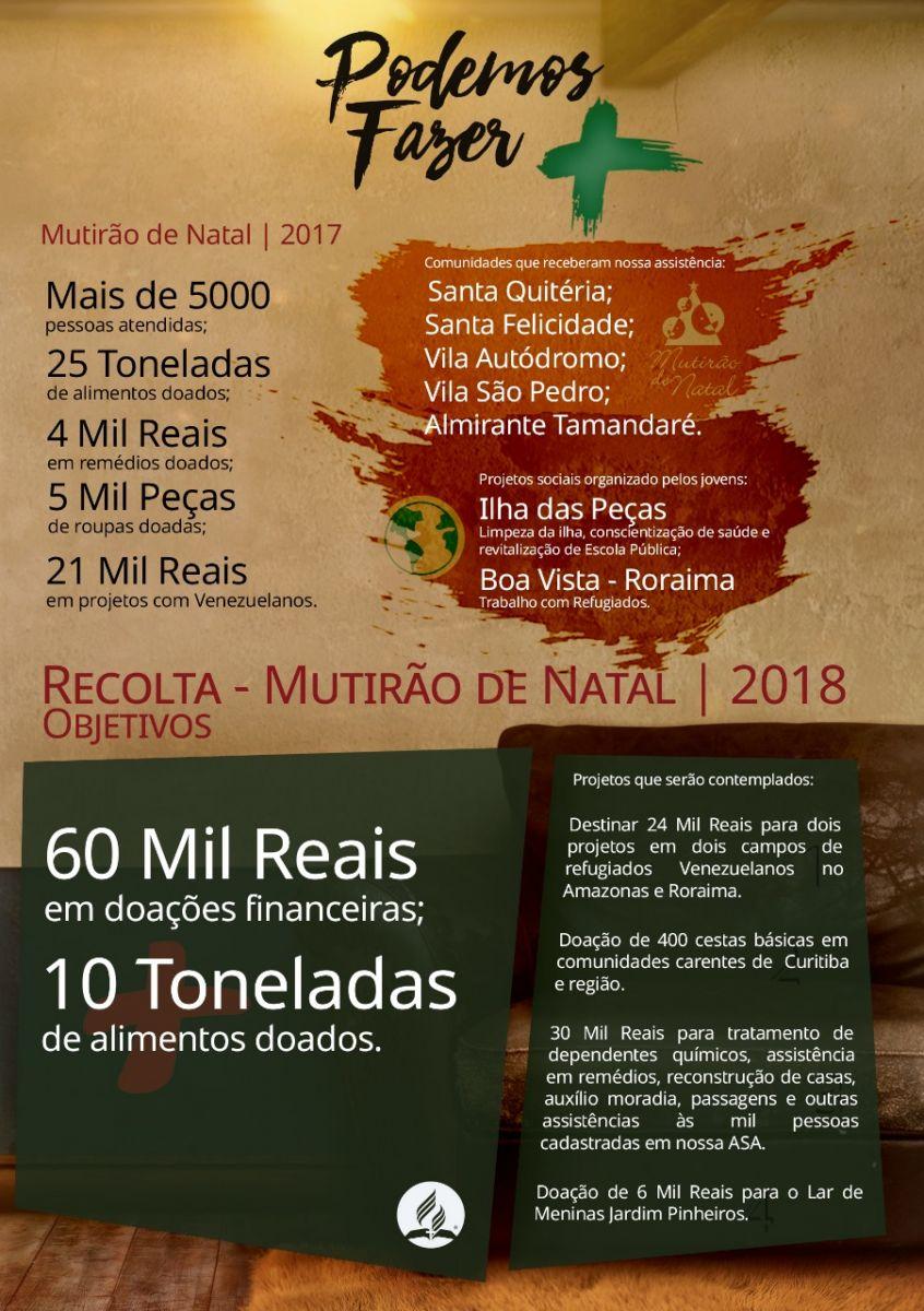 09feadcaf5 Mutirão de Natal | Recolta - IASD Central Curitiba